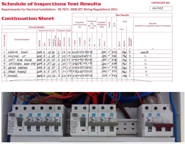 consumer unit circuit chart template